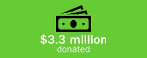 awcf donation block
