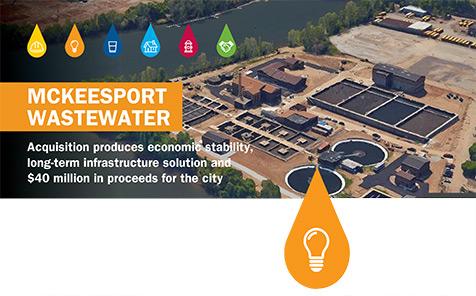 business_development_McKeesport