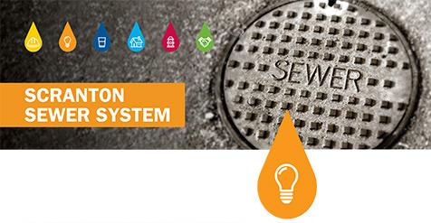 business_development_Scranton_Wastewater