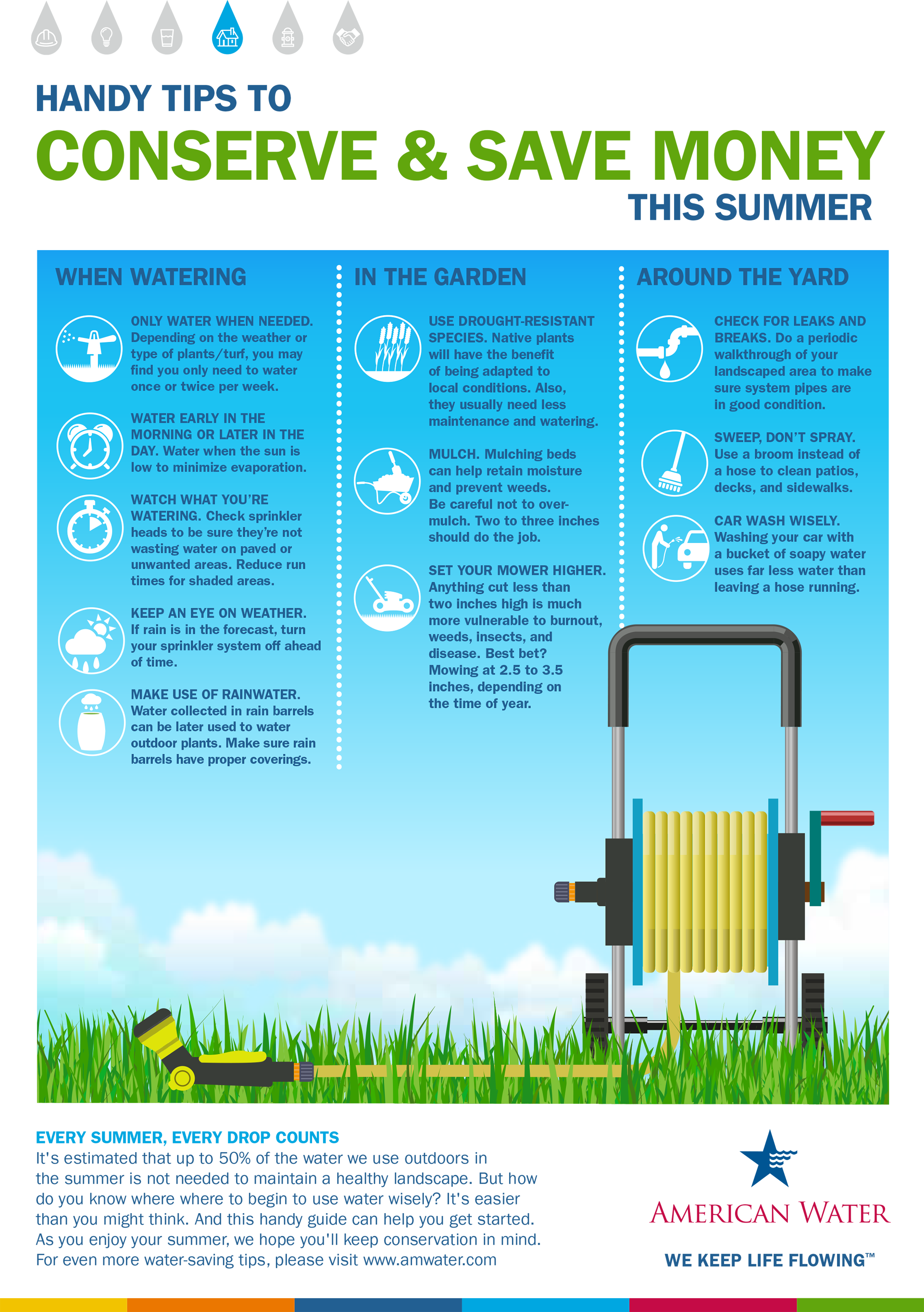 summer-infographic